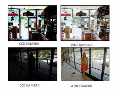 CCD vs WDR kamera